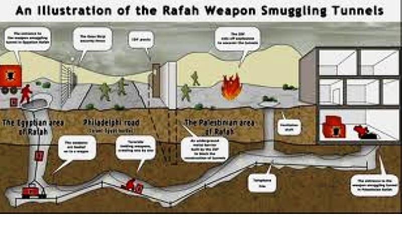 https://i1.wp.com/www.europe-israel.org/wp-content/uploads/2014/07/terror2.jpg