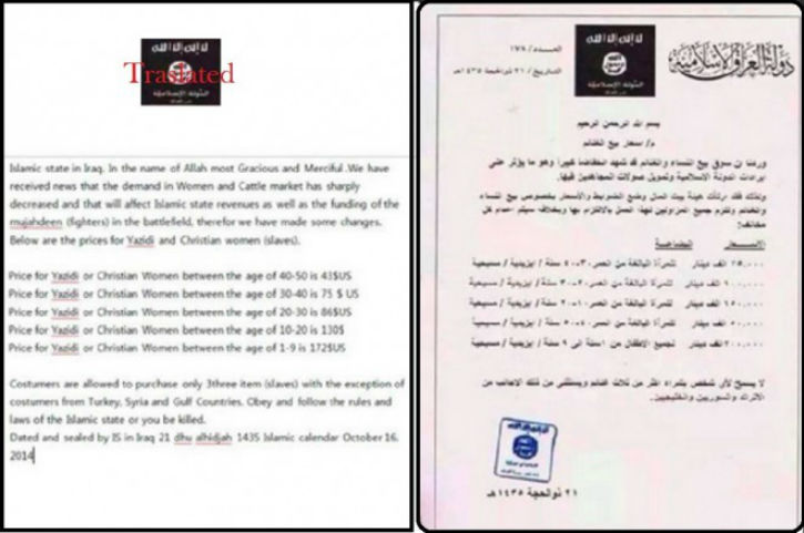 prix officiel des femmes esclaves dans l'Etat islamique