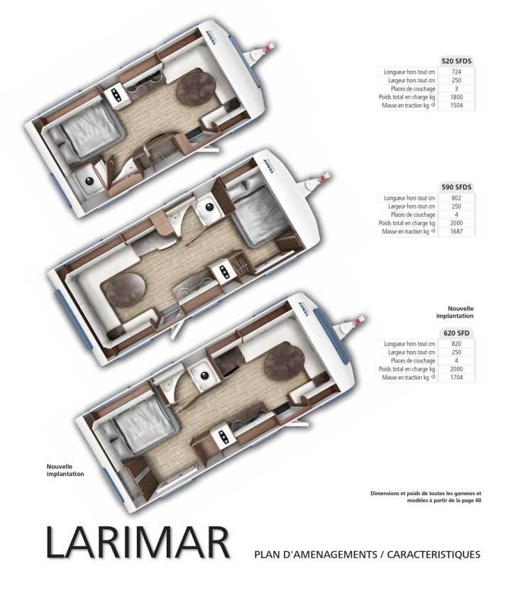 Fendt Larimar 2021 plan d'aménagements et caractéristiques