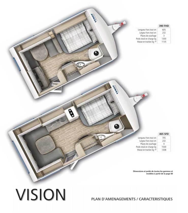 Fendt Vision 2021 plan d'aménagement et caractéristiques