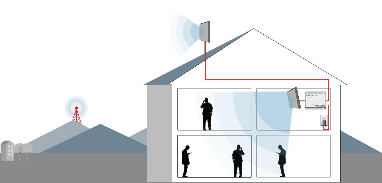 Esposto per avvenuta installazione di ripetitore GSM senza autorizzazione del condominio o degli abitanti delle pertinenze