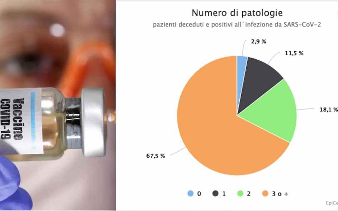 In seguito alla diffida di European Consumers l'ISS costretto a modificare i criteri di attribuzione dei dati sui ricoveri e sulla mortalità da COVID-19 nei vaccinati