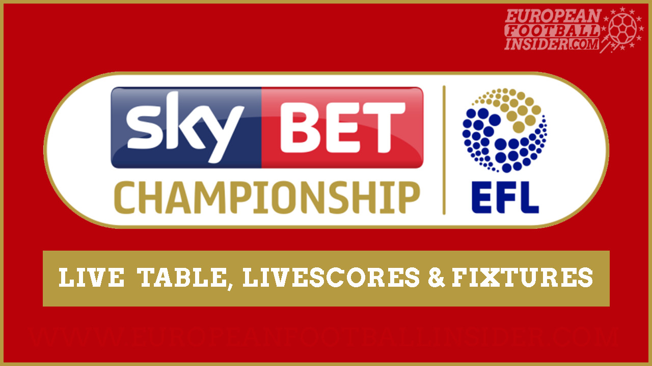 Championship 2020/21: Live Table, Fixtures, Results and ...