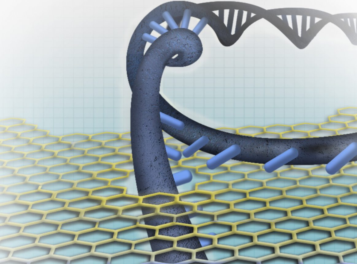 How the third biotechnological revolution will change medicine forever