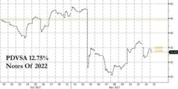2017.11.15 - Ven Bonds_0