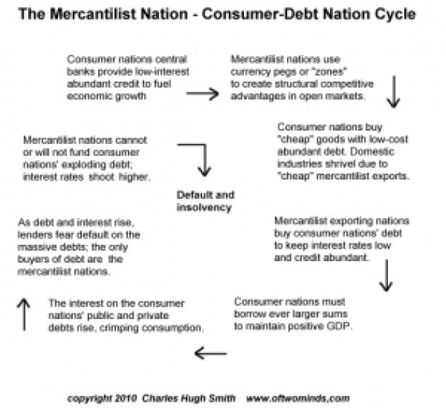mercantilist2