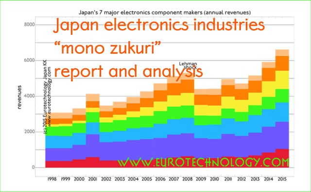 eurotechnology report on Japan