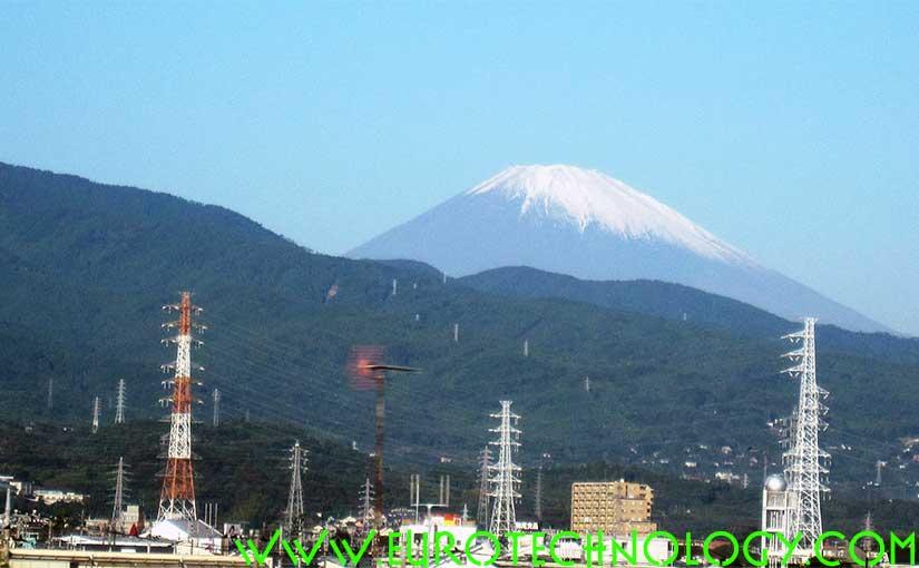 Japan's energy sector