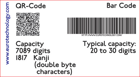 Capacity of typical QR code for mobile phone applications compared to traditional linear bar code