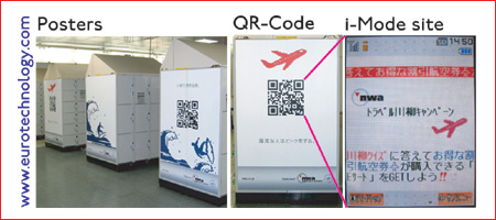 NorthWest Airlines QR code campaign in Tokyo Shinjuku station