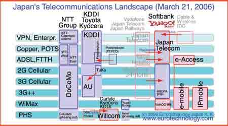 Outline of Japan