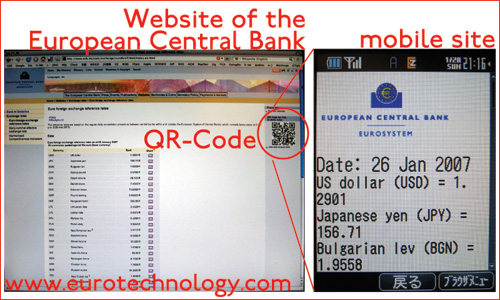 European Central Bank uses QR codes
