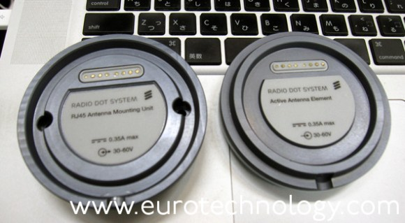 Ericsson Radio