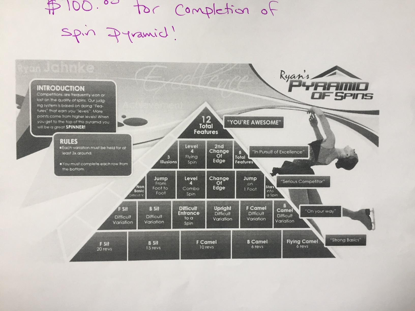 spin pyramid
