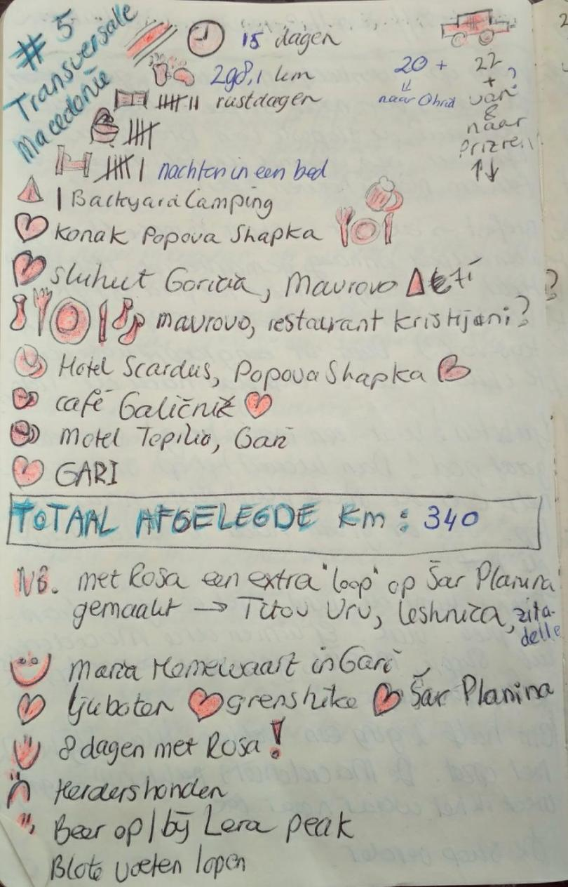 TRAILNOTES My Macedonian Traverse