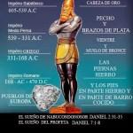 Del libro del Profeta Daniel 2,31-45. Martes 26 de Noviembre de 2013.