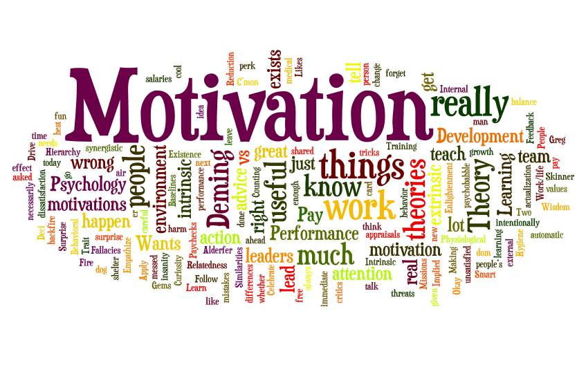"motivation word cloud new - The ""If They Come, You Will Build It"" Strategy"