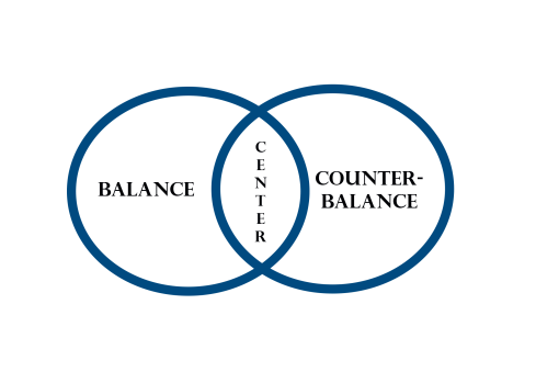 Ven.Diagram.Balance