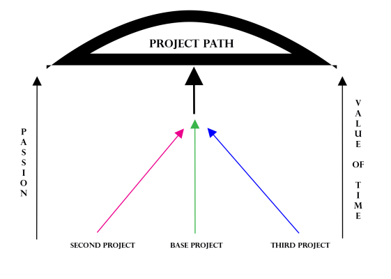 Project.Path