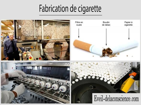 1_Fabrication de cigarettes -