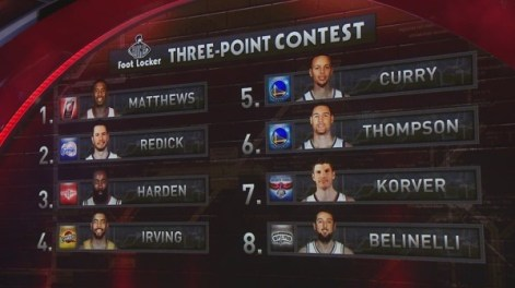 NBA-3-Point-Contest-600x336