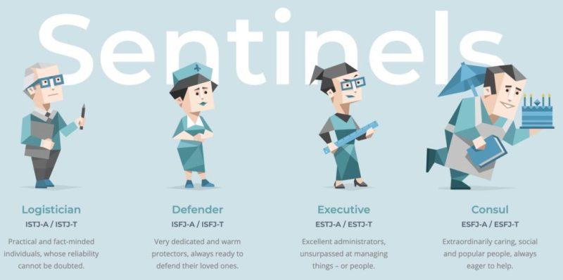 Sentinels: 16 personalities test