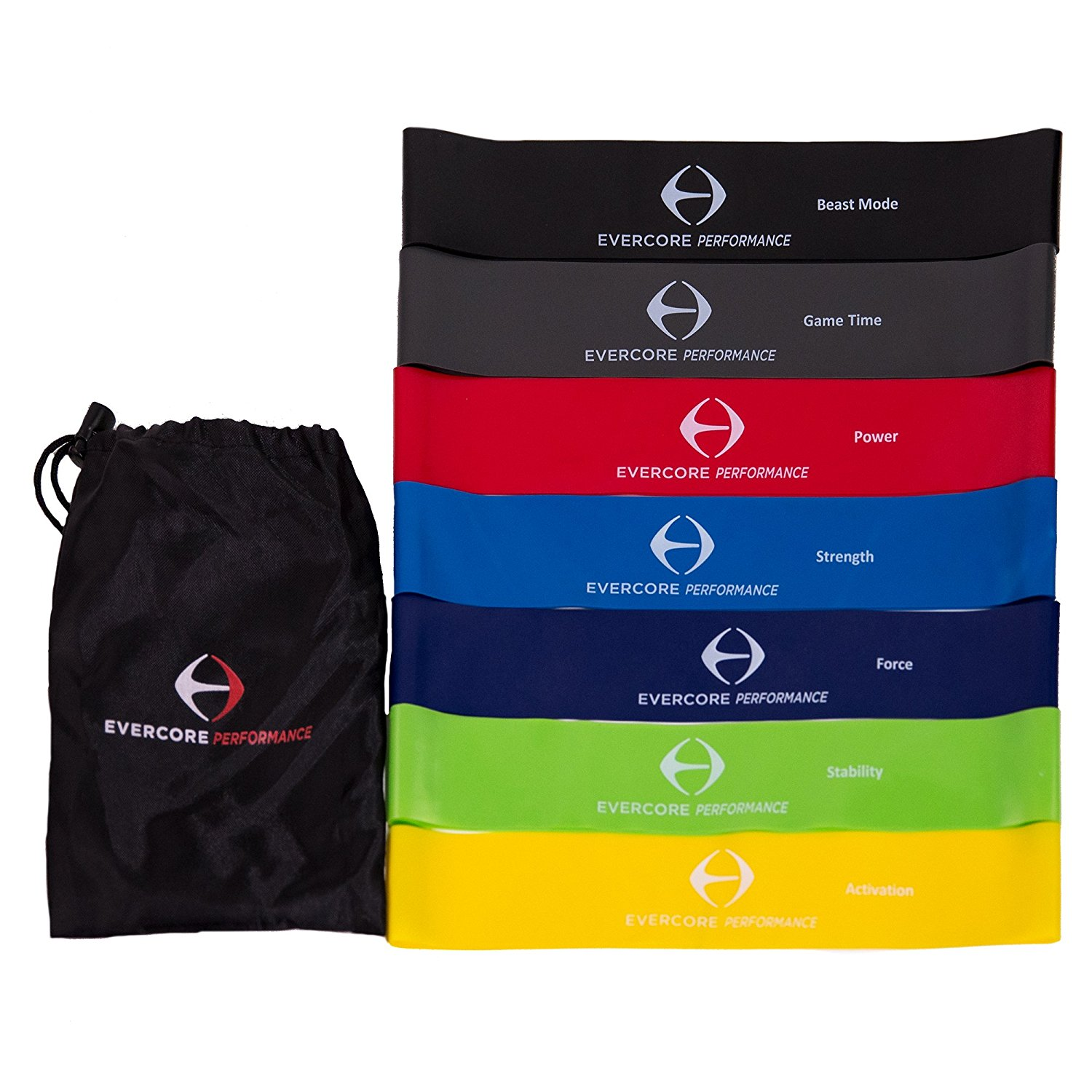 EVERCORE-Mini-Bands-Set-of-7-Resistance-Bands-Increase-Strength-Injury-Prevention-Rehab-after-Injury-Resistance-Ex-B072BW9RZ6