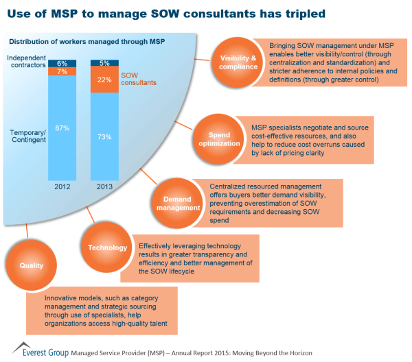 managed service provider msp solutions bartech group - HD1215×1070