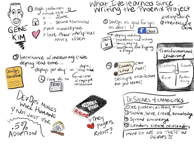 Visual Notes for Gene Kim's talk