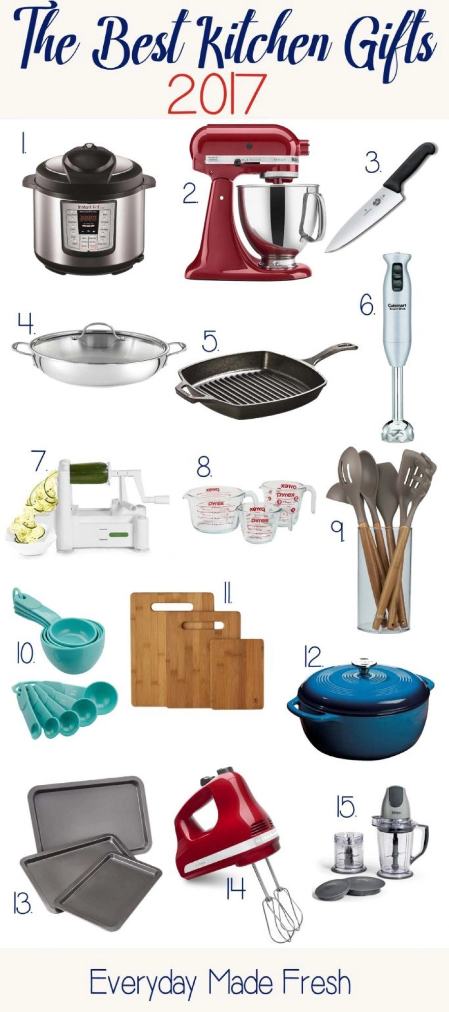 The Best Kitchen Gifts 2017 - Everyday Made Fresh