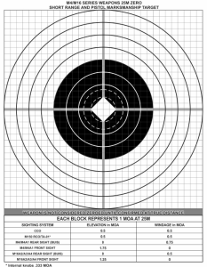 The US Army zero target for iron sight zero