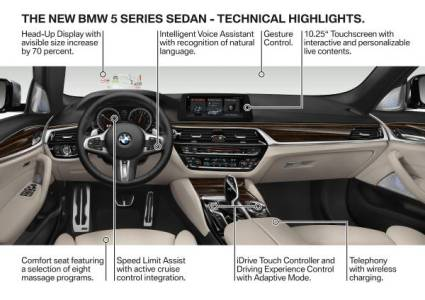 Everyman Driver: 2017 BMW 5-Series with Dave Erickson