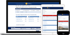 Airlines' device-responsive pages are important factors in e-commerce strategies