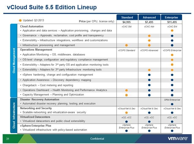 overview-vcloud-suite