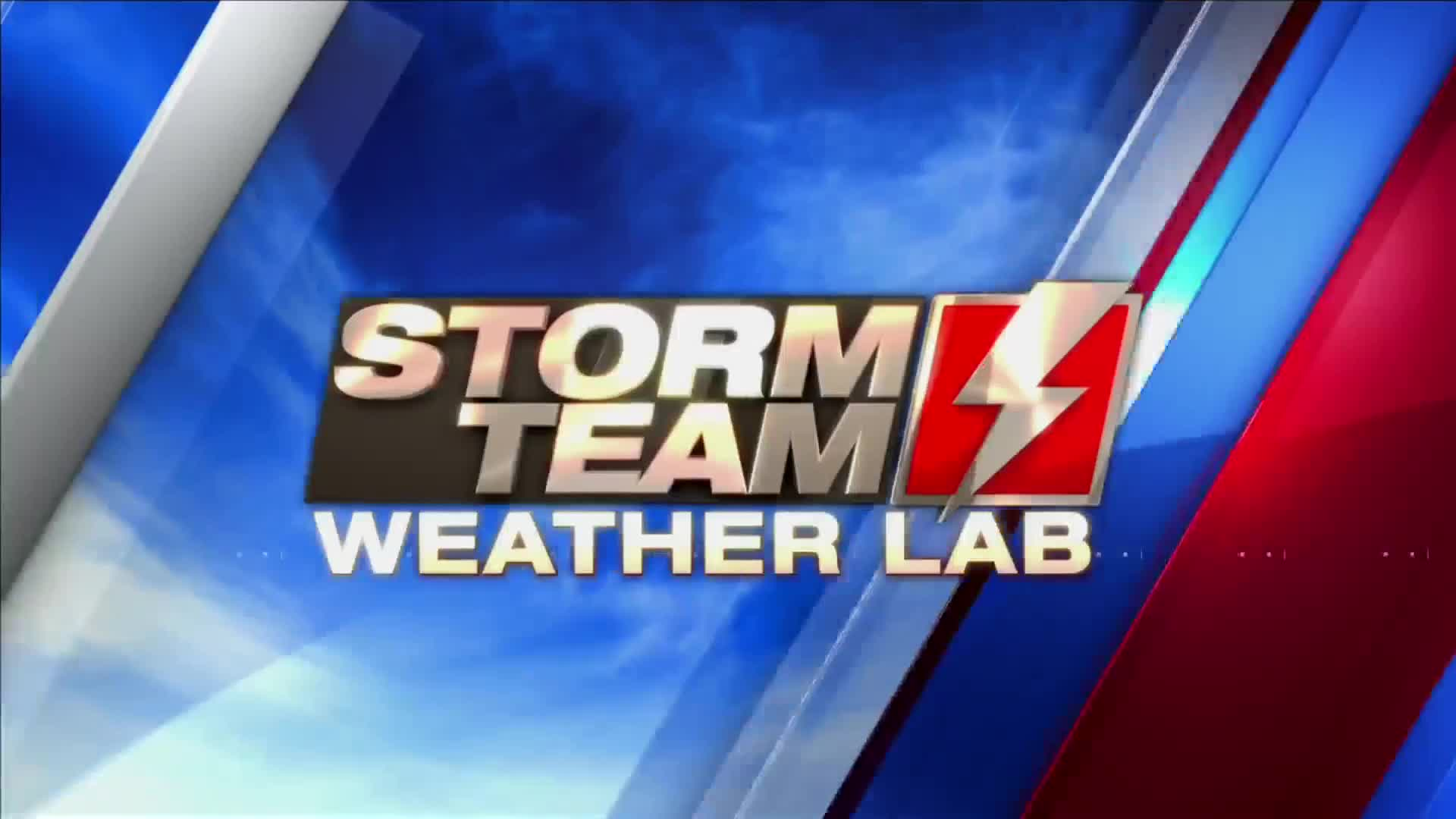 KAMC Weather Webcast with Meteorologist Jacob Riley August 17th, 2019