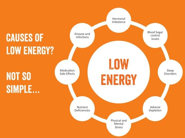 LowEnergy
