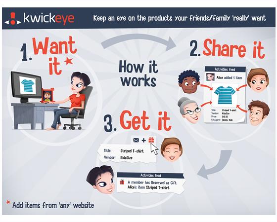 kwickeyeexplanation