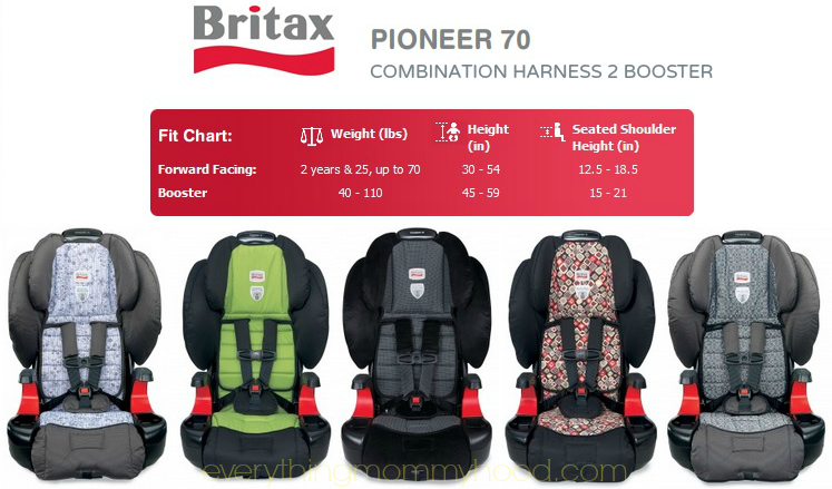 Britax Pioneer 70 Car Seat Giveaway 10/1 *Closed* - Spit Up is the ...