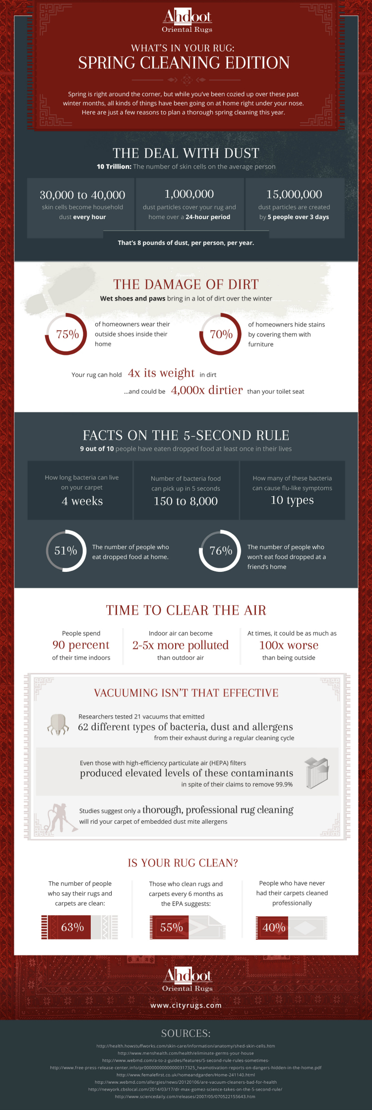 city-rugs_infographic_(high-res)