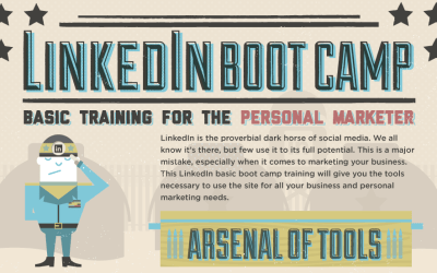 How To Really Use LinkedIn [INFOGRAPHIC]