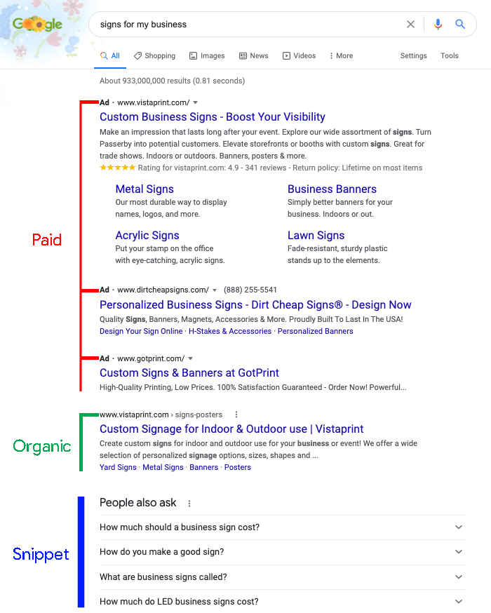 Google SEO Results SERPs Snippets