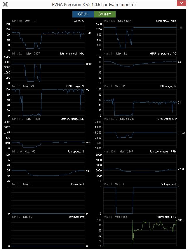 Evga Software Evga Precisionx 16