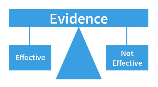 Evidence scales