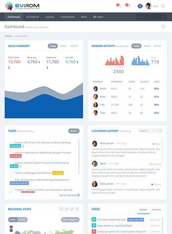 Desarrollo de aplicaciones web a medida - Fondo mínimo