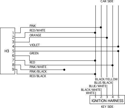 viper 5301 wiring diagram viper 5701 wiring diagram - somurich.com viper 4105v wiring diagram
