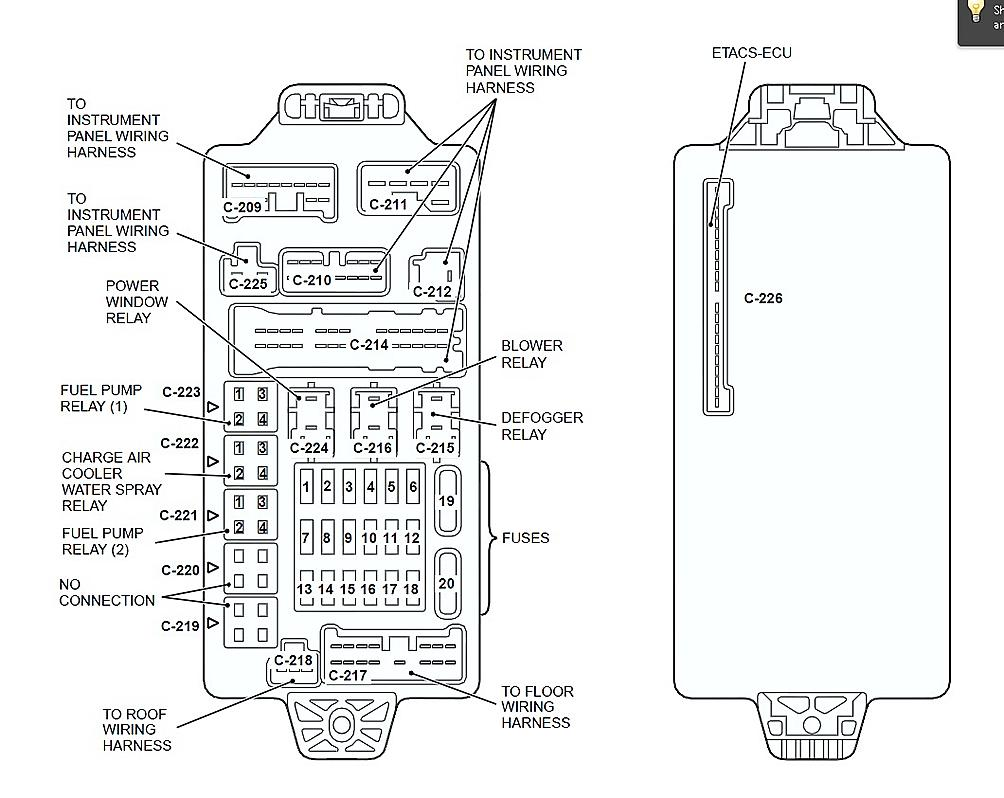 mitsubishi eclipse 2003 fuse box diagram