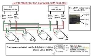 COP setup wiring (Denso 9091902240, YarisEcho Schematics