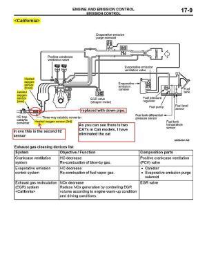 HowTo: Logging Wideband AFR via Rear O2 ECU ADC Input