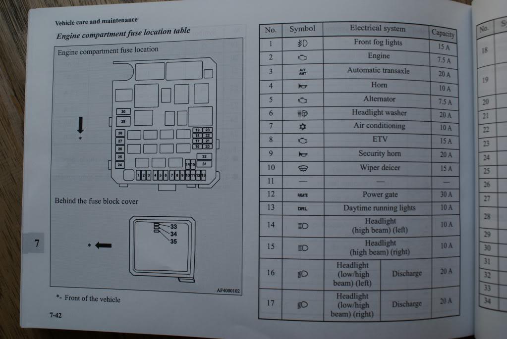 evo 8 interior fuse box diagram psoriasisguru com rh psoriasisguru com evo 8 fuse box location evo 8 interior fuse box