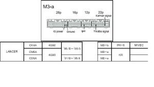 How To: Apexi Neo SAFC Install  EvolutionM  Mitsubishi Lancer and Lancer Evolution Community